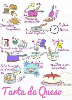 Cheesecake clipart receta }: cake hornear en {