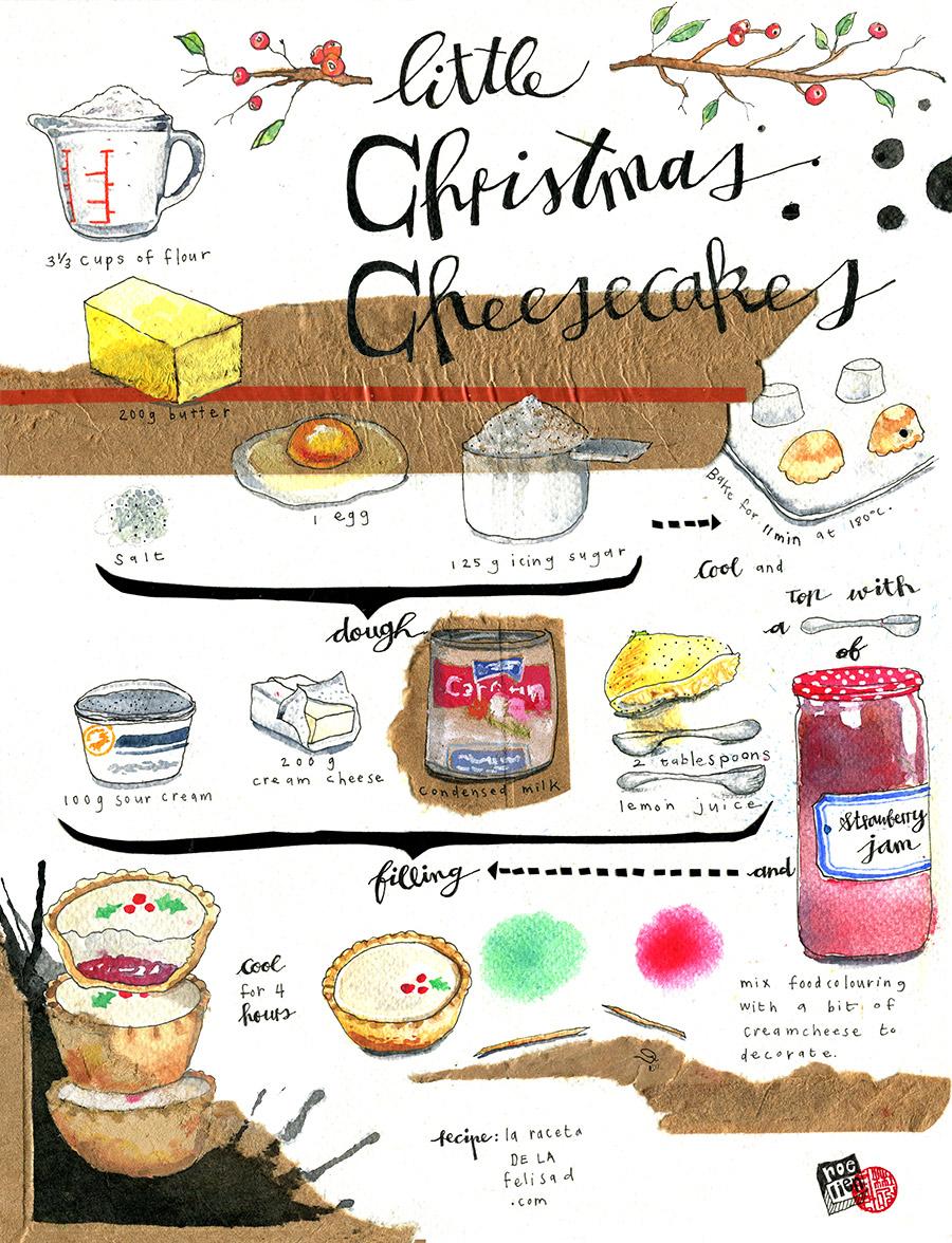 Cheesecake clipart receta Watercolour watercolour ink guache recipe