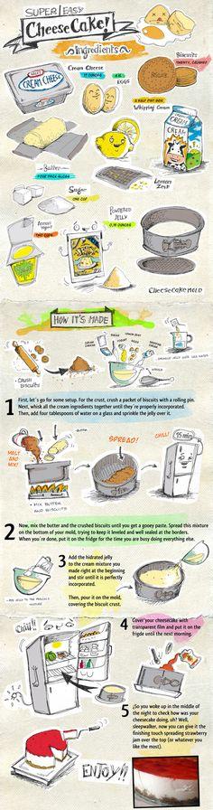 Cheesecake clipart receta Look Easy from Orangazmic Cartoon