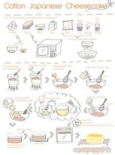 Cheesecake clipart receta Fluffy  anyone loves ever
