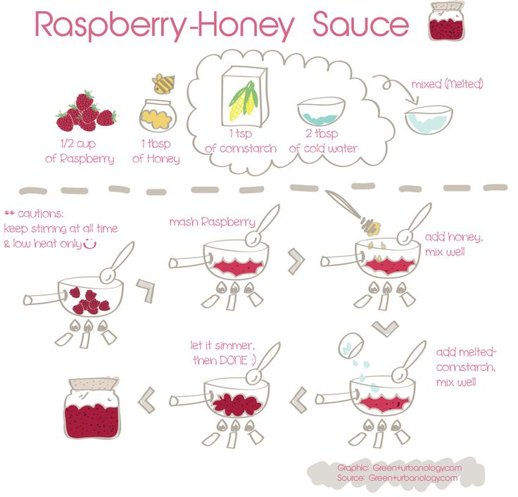 Cheesecake clipart receta Images Japanese 1132 Pinterest about