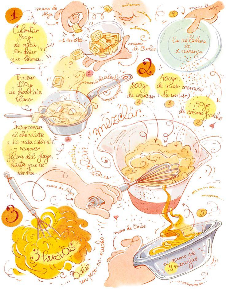 Cheesecake clipart receta Divertidas!!* on *¡¡Recetas Pinterest this