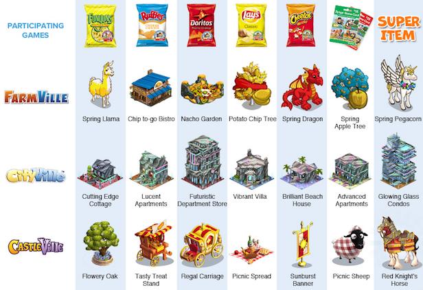 Cheetos clipart frito lay With Lay Facebook Zynga/Frito FarmVille