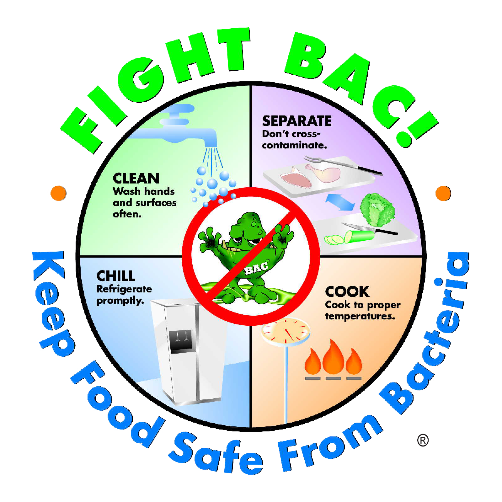 Chill clipart sick man Food Education Safety Fight Bac!