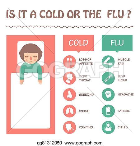 Chill clipart cold symptom Symptoms flu Art illustration and
