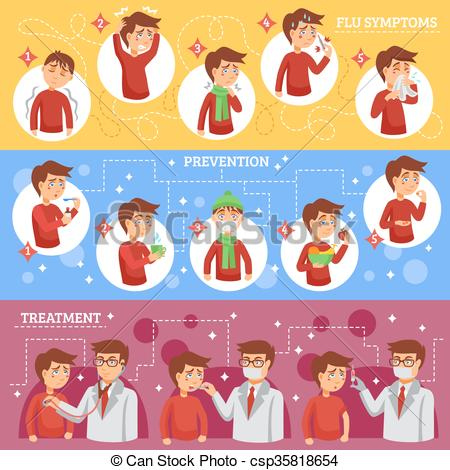 Chill clipart flu Of Clipart csp35818654 Banners Symptoms