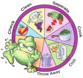 Chill clipart illness 1 01N emaze on Foodborn