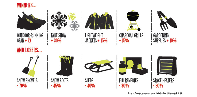 Chill clipart mild weather Brands' News Weather losers Winter