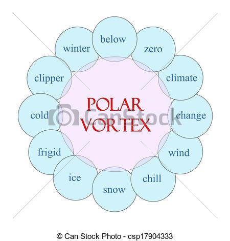 Chill clipart winter word Concept Circular Circular Vortex Polar