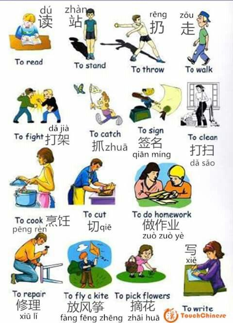 China clipart chinese class Infographic verbs on 379 Useful