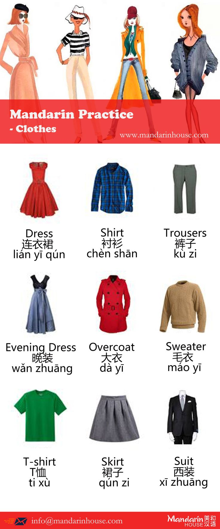 China clipart chinese class Pinterest 25+ Chinese Words on