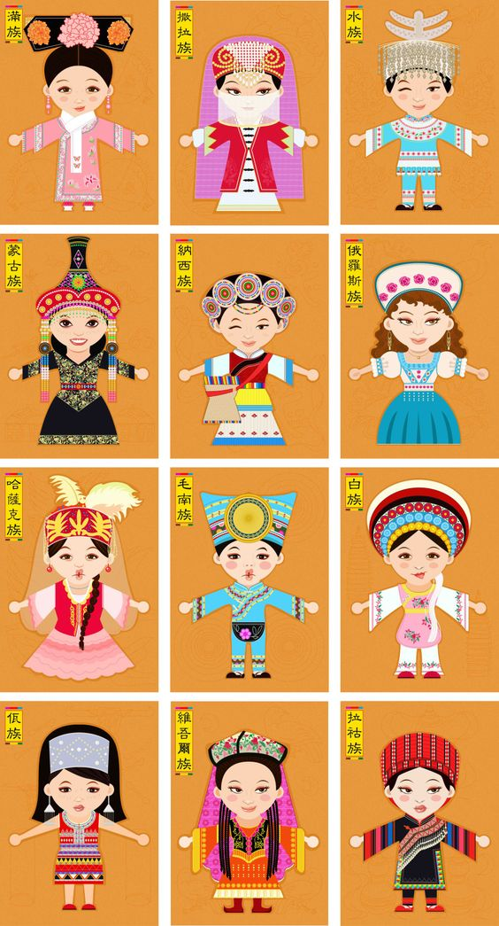 China clipart chinese family Chinese Cultura 中国文化 minority culture