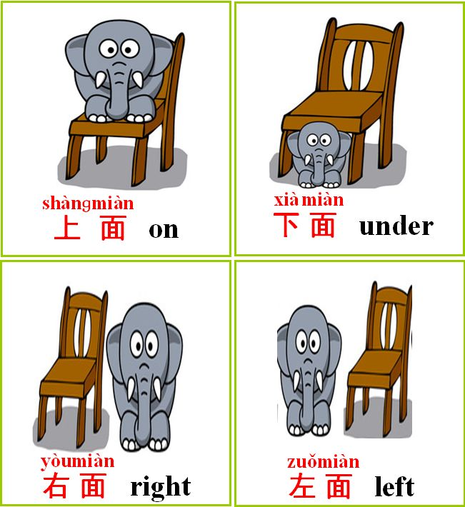 China clipart mandarin language About Wordoor best #flashcards Chinese