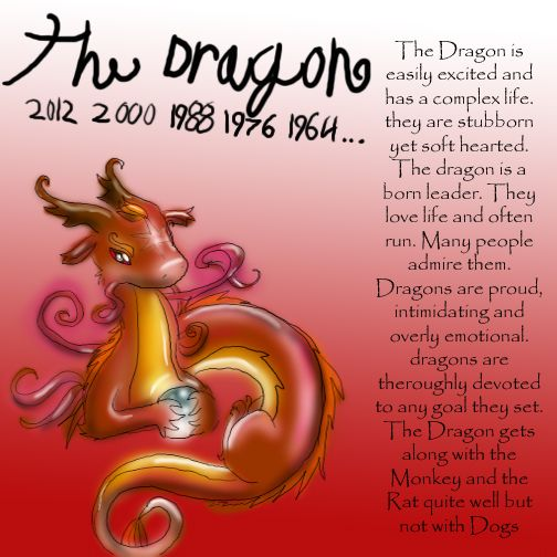 Chinese Dragon clipart chinese zodiac Zodiac hearted 25+ stubborn Chinese