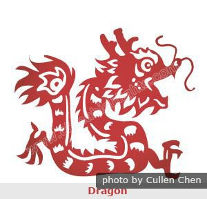 Chinese Dragon clipart lucky Propitious monsters portrayed in Art