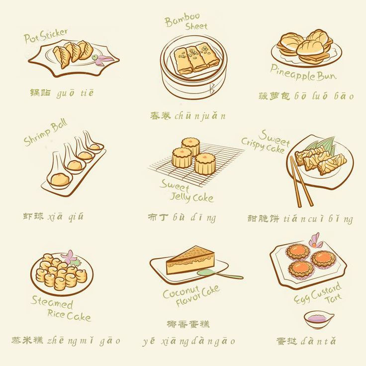 China clipart chinese class On 381 food best china