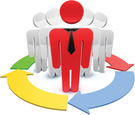 Choice clipart change management Track Three The Models Change