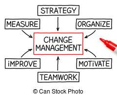 Choice clipart change management Stock Management 817 Images flow