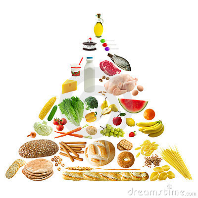 Choice clipart food choice Food Good Clipart Download Clipart