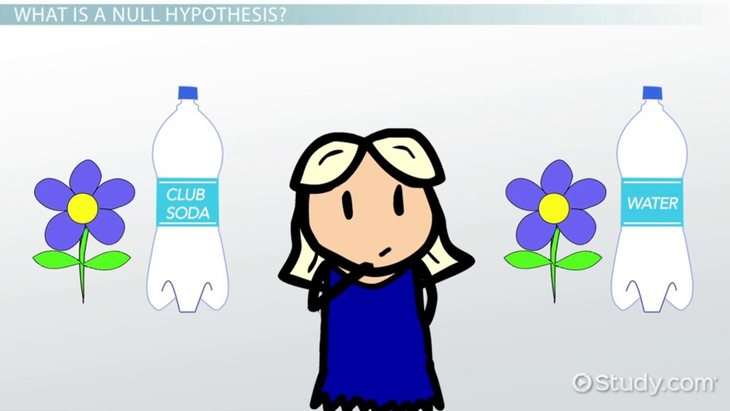 Choice clipart hypothesis  Hypothesis? & a What