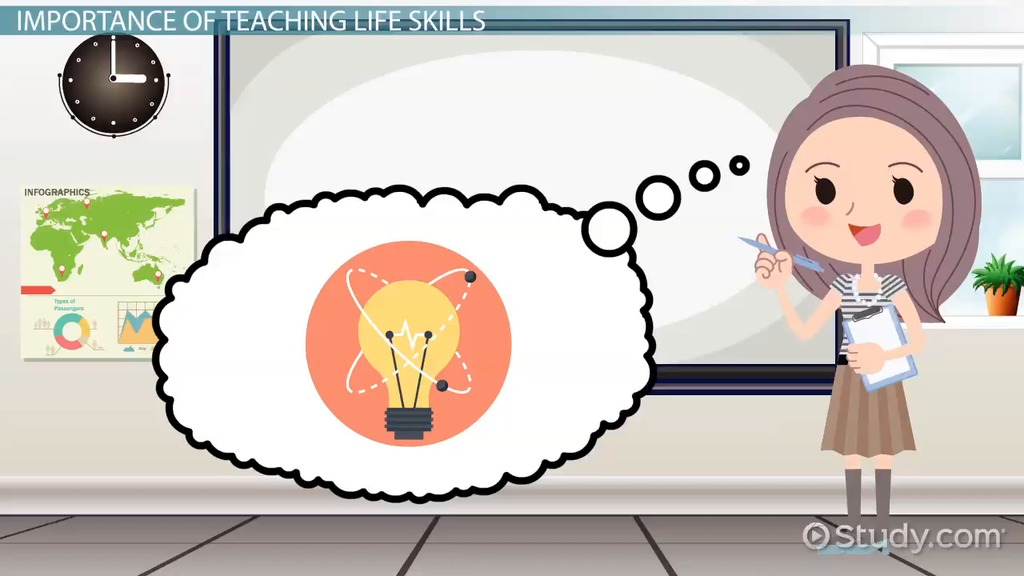 Choice clipart life skill To Life Lesson Video Lesson