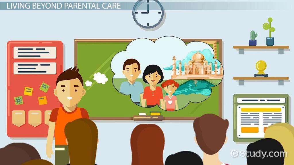 Choice clipart life skill Lesson Video  Teaching &