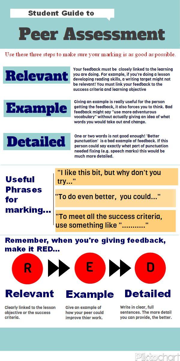 Choice clipart peer assessment On Bunker poster on David