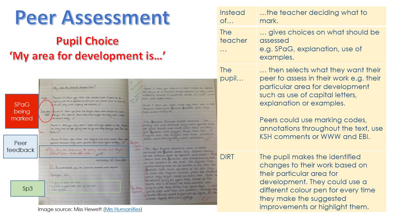 Choice clipart peer assessment Peer Mrs assessment  my