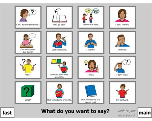 Choice clipart result discussion Discussion: Academic v6 Board Choice