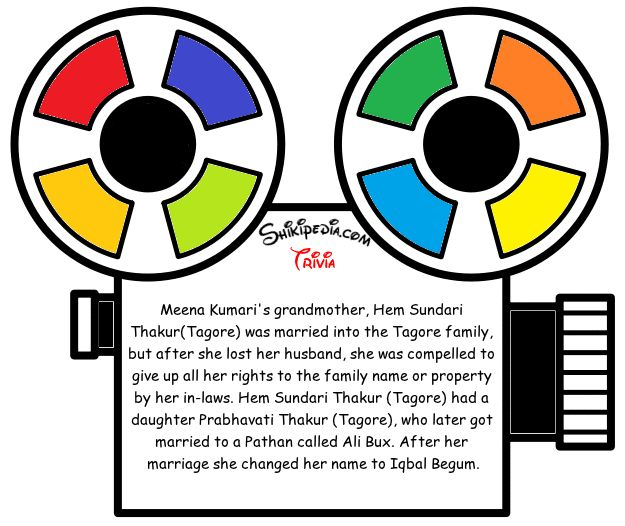 Choice clipart trivia Know was you Meena images