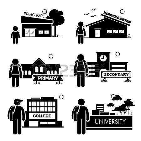 Choice clipart university student Student Kindergarten Level Secondary School