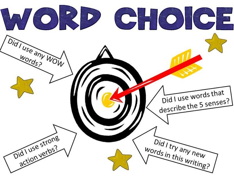 Choice clipart word #7