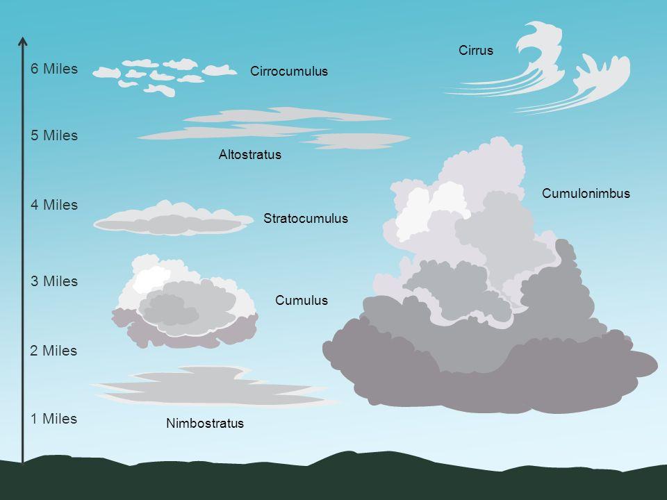 Clouds clipart cummulus Clip Cloud 3 6 Art