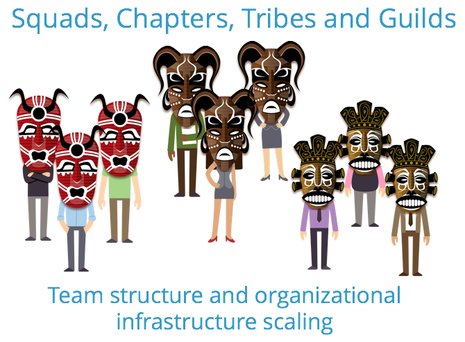Club clipart leader Guilds Tribes Organisation: Chapters Squads