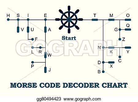 Code clipart morse code Code EPS Vector Illustration chart