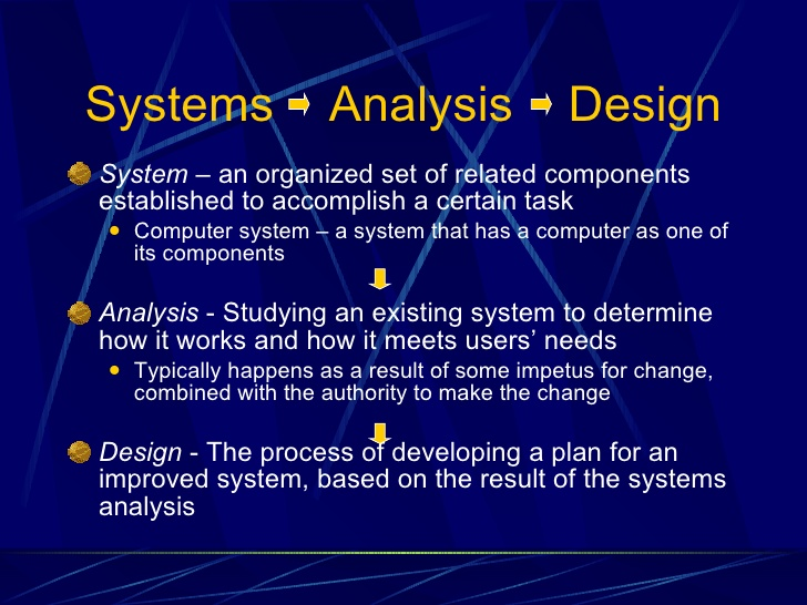 Code clipart system analysis 2 Analysis And Analysis Systems