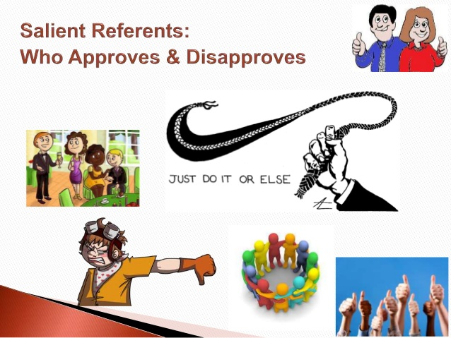 Codeyy clipart belief Teaching  Give Problem :