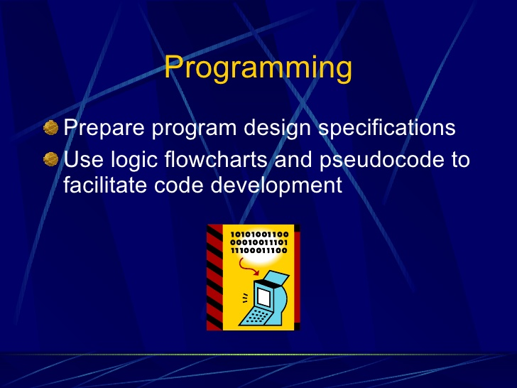 Codeyy clipart system analysis 38 And Design  Analysis