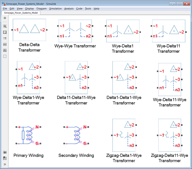 Codeyy clipart system analysis Systems MATLAB of Power are
