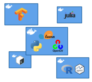 Codeyy clipart system analysis Pachyderm Analytics feature1 Data Containerized