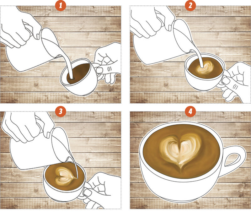 Coffee clipart latte art Lauren Learn Giordano at to