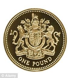Coin clipart one $1 clip Coin (9+) art