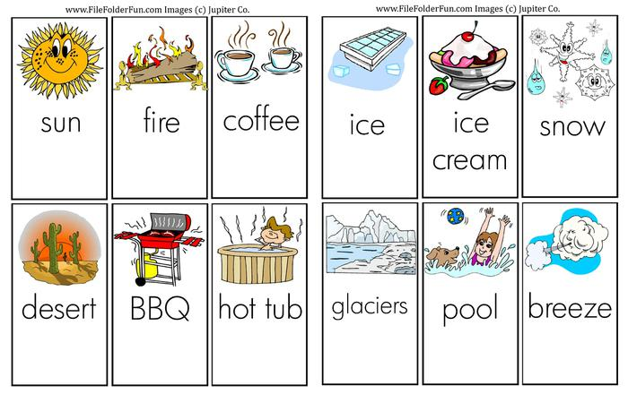 Cold clipart cold object Hot Learning Cold Teach Tes