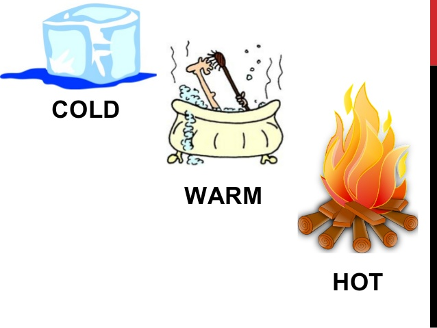 Cold clipart cold object HOT COLD English objects in