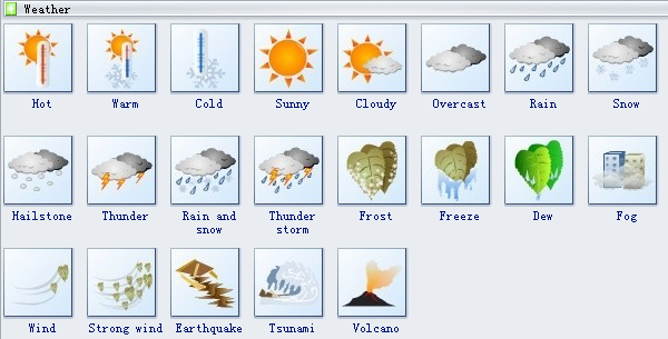 Thunder clipart weather symbol Vector Worksheet Weather Clip Symbols