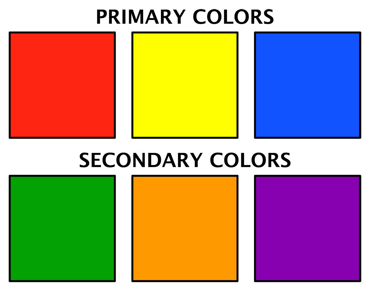 Chart clipart secondary data Color Crayons 1st Crayons Art: