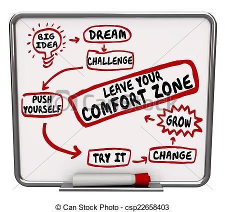 Comfort clipart comfort zone Stock Change Change Push Yourself