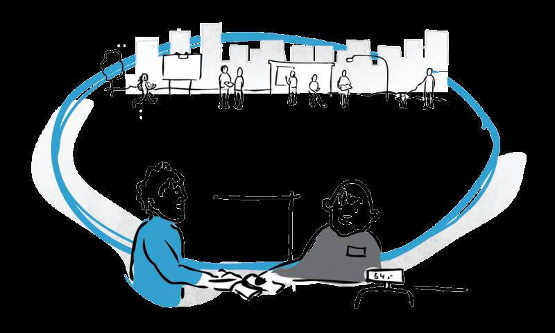 Comfort clipart customer relationship Relationships Liveworkstudio create and Understand