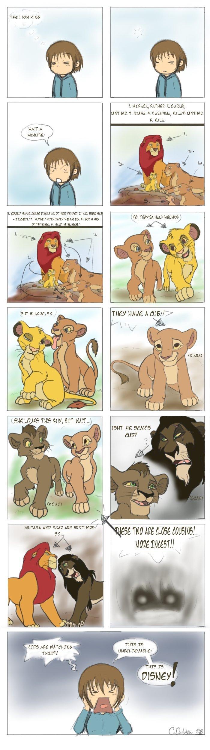 Mufasa clipart lion pride #7