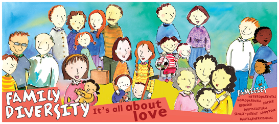 Community clipart diverse family NYSTCE: Test diverse Students All